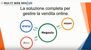 Gestionale per negozi, Amazon, eBay e sito Ecommerce